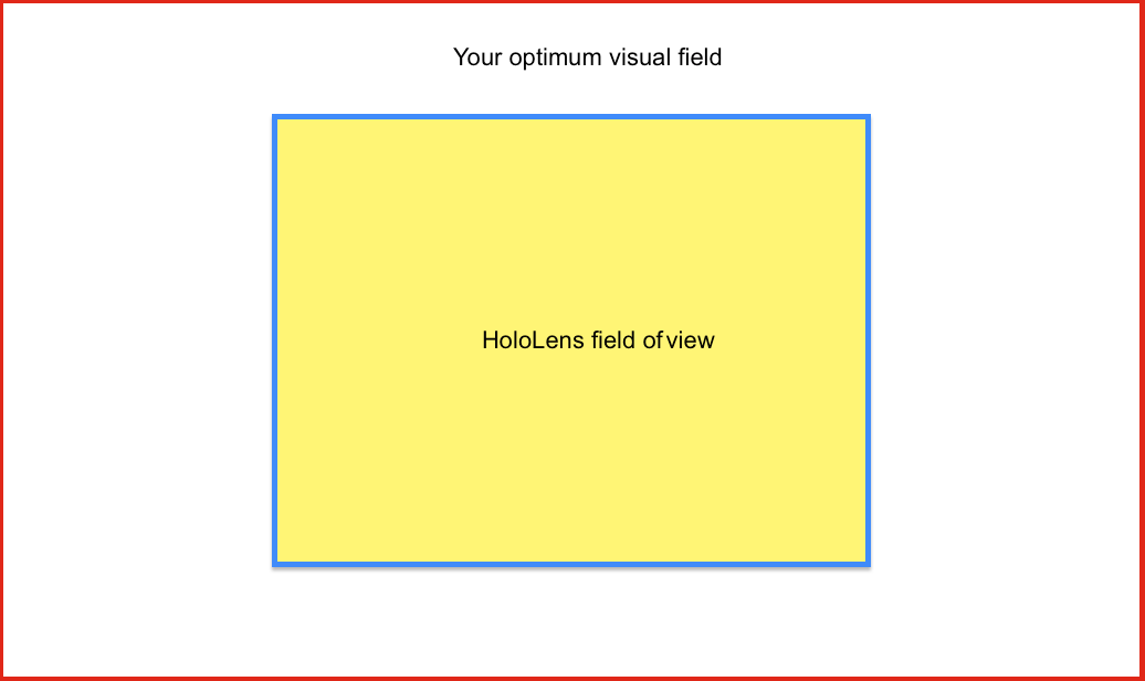 HoloLens field of view